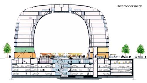 Rotterdam Market Hall plan section [markthalrotterdam.nl]
