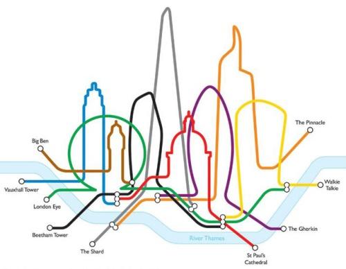 London skyline (Observer 2.12.12)