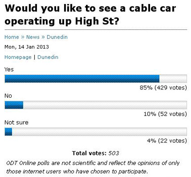 ODT Poll High St cable car 14.1.13
