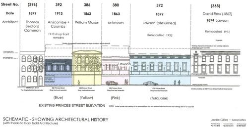 JGillies schematic architectural history (2a)