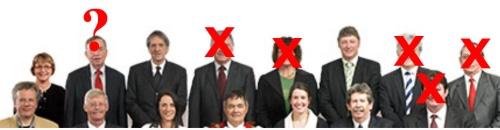 DCC candidates 12.8.13