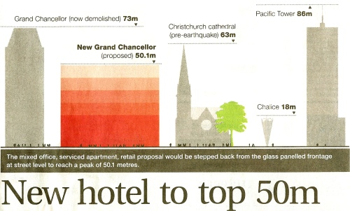 Proposed Grand Chancellor replacement [Press graphic 28.8.13]
