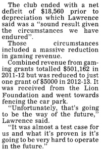 ODT 10.10.13 Otago Racing Club (excerpt) page 20
