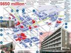 ODT graphic - university devt plan 5.7.14