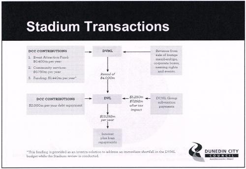 DCC Public Finance Forum 12.8.14 (powerslides) 1_007