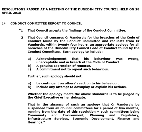 Resolutions passed at meeting of Dunedin City Council 28.4.15 (14. Conduct Committee Report to Council)