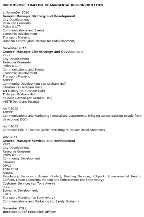 Sue Bidrose - timeline of managerial responsibilities 2010 - 2013 [screenshot]