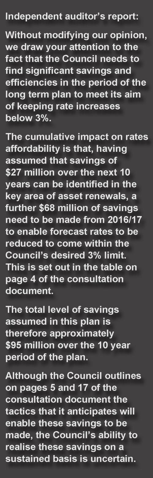 Audit NZ Lothian 2015