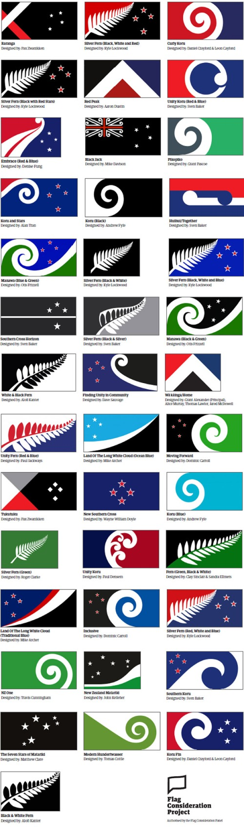 NZflagsAug2015 [via NZH - supplied]