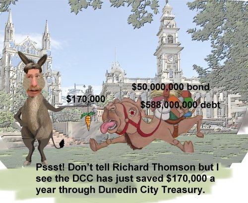 Calvin Oaten reminds us of  dcc debt