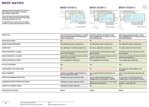 Mosgiel Pool - Brief Matrix