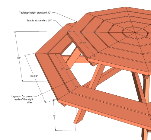 Octagon-picnic-table-woodworking-plans-step-01 [weiduoliyaylc.net]