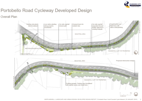 Portobello Road Cycleway Developed Design BOFFA MISKELL 22.1.16