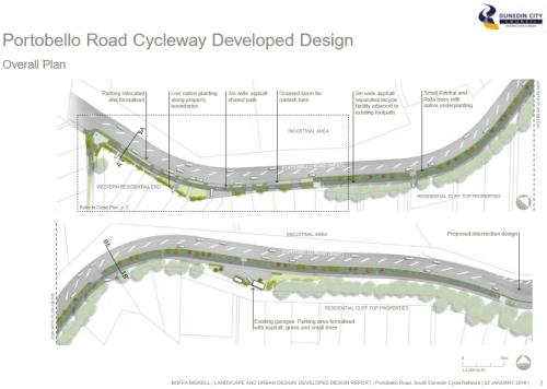 Portobello Road Cycleway Developed Design BOFFA MISKELL 22.1.16