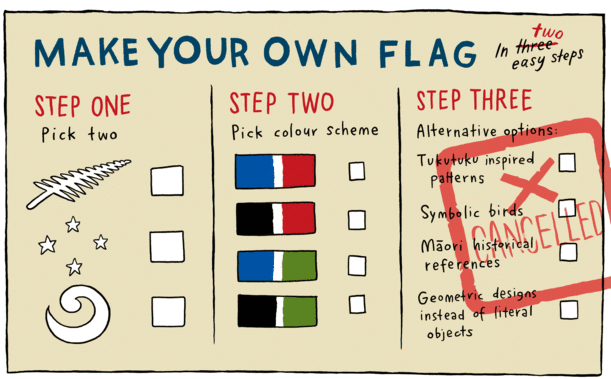 Build Your Own Flag Online