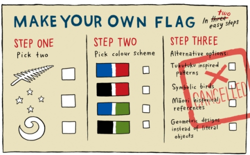 RNZ Toby Morris 'Make Your Own Flag' eight_col_DIY-FLAG (1)
