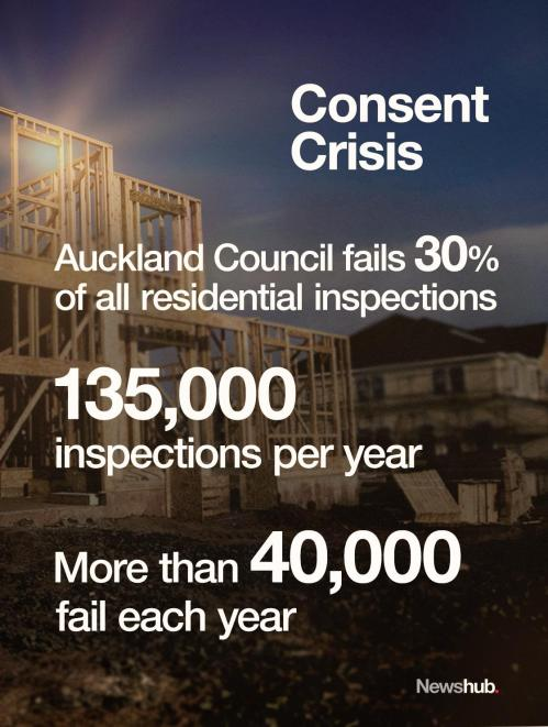 Auckland Council consents - d_consents_tmc_akl_24_04 [newshub.co.nz]