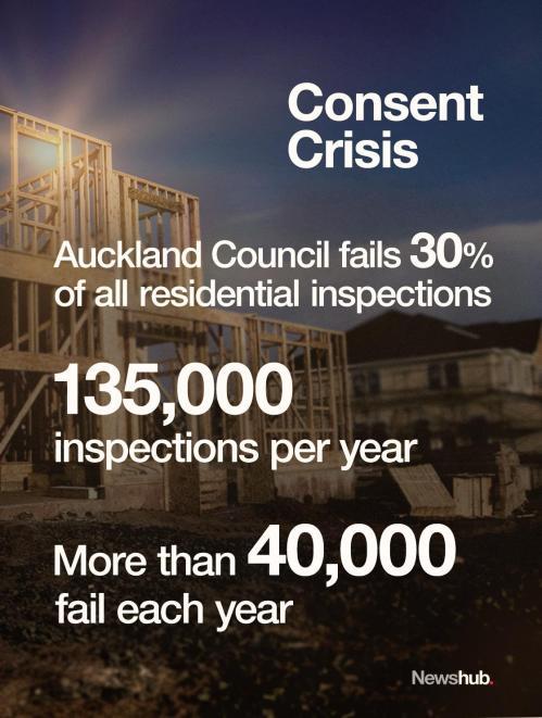 Auckland Council consents - d_consents_tmc_akl_24_04 [newshub.co.nz]