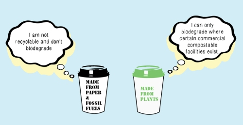 coffee-cup-graphic-thelittleblackcoffeecup-com