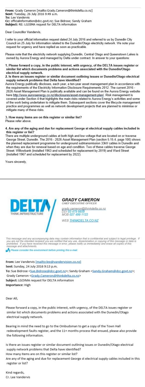 lgoima-vandervis-24-july-2016-delta-delta-risk-information