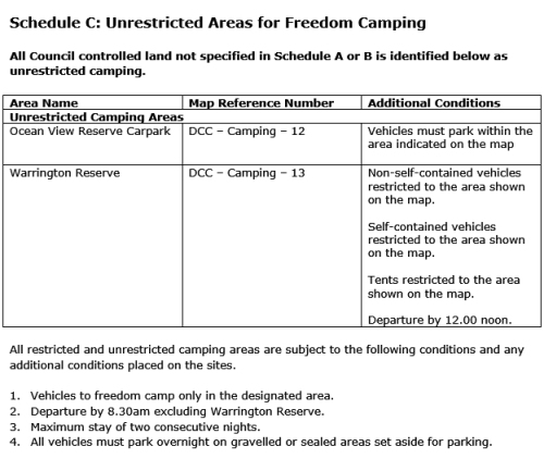 dcc-bylaw-23-schedule-c-unrestricted-areas-for-freedom-camping